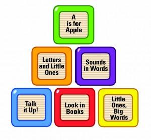 6learningpathblocks